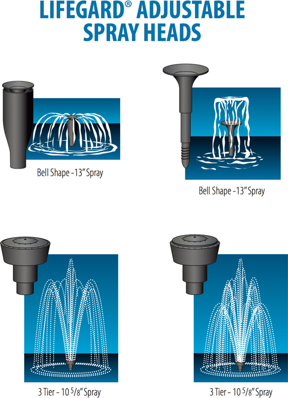Lifegard Adjustable Spray Heads for All-In-One Pond Filters & Uno, Duo, Trio Pond Filter Kits